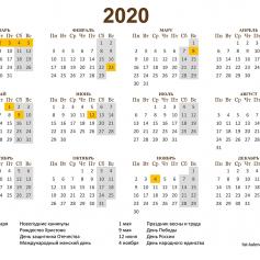 Официальный календарь выходных дней на 2020 год: когда планировать отпуск